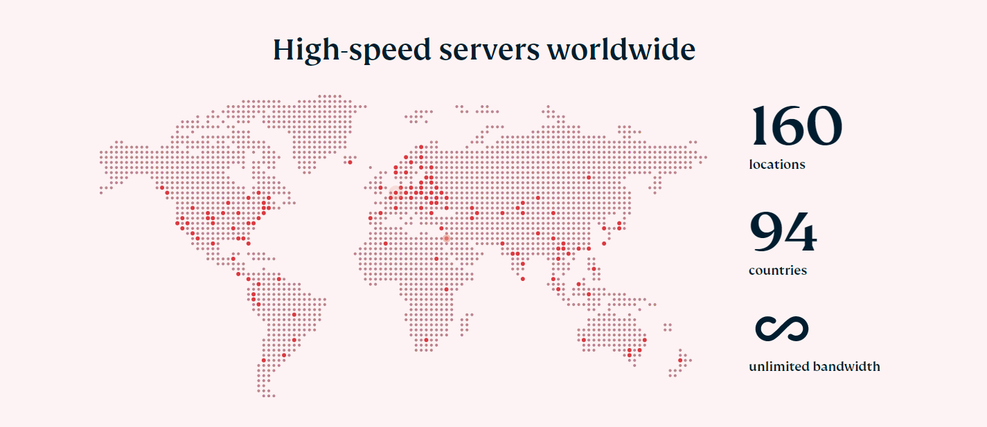 Best VPN service in 5